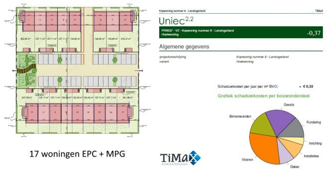 EPC en MPG aanbesteding