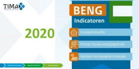 beng EISEN 2020